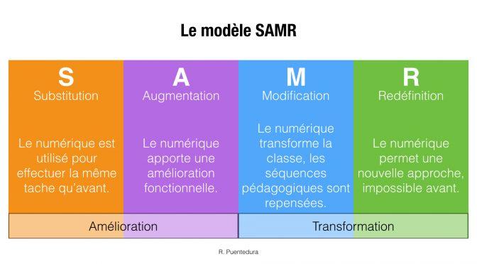 Le modèle SAMR – Moodle